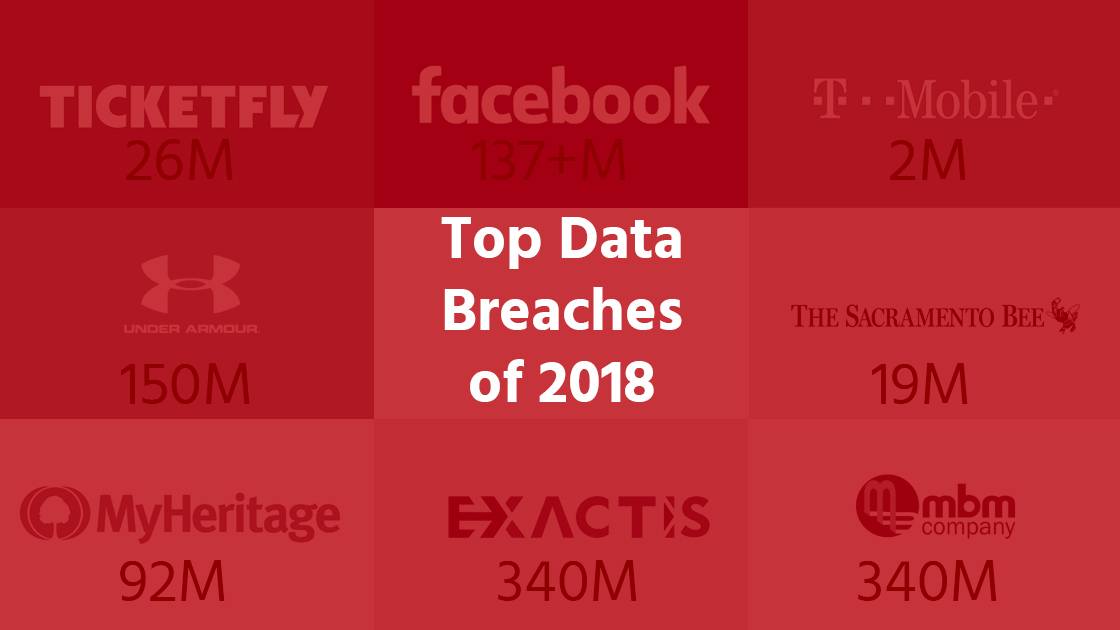 2018-Top-9-Data-Breaches-for-2018--1